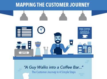 7 best practices voor analytics in de customer journey